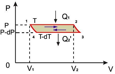 Реферат на тему Фазовые превращения первого и второго рода.