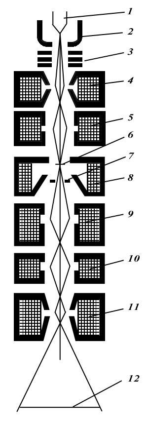 Электронно-оптическая схема